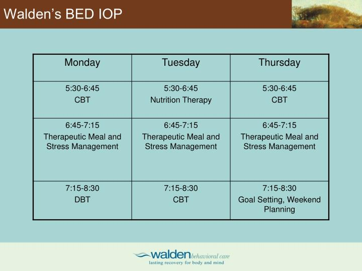 Walden's BED IOP
