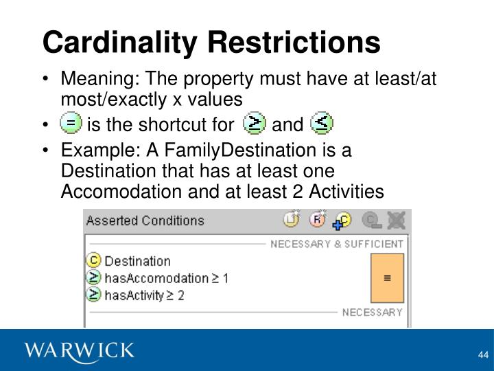 Cardinality Restrictions