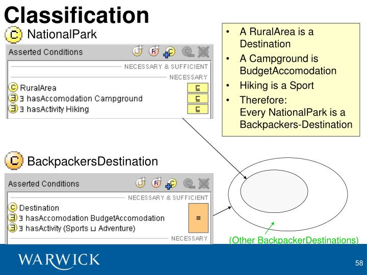 BackpackersDestination