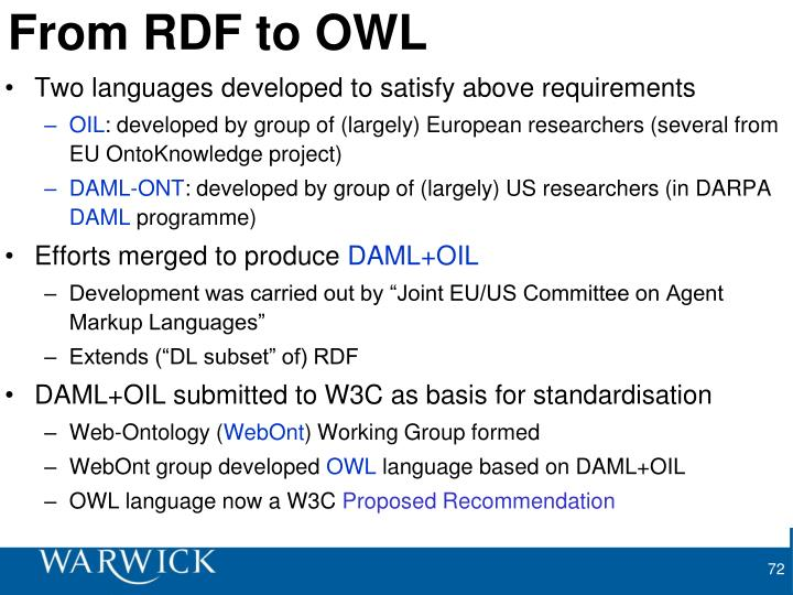 From RDF to OWL