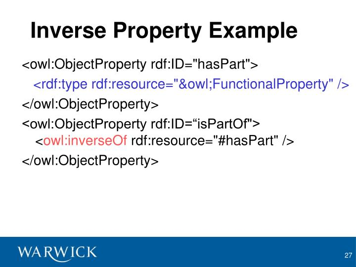 Inverse Property Example