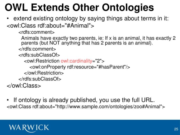 OWL Extends Other Ontologies