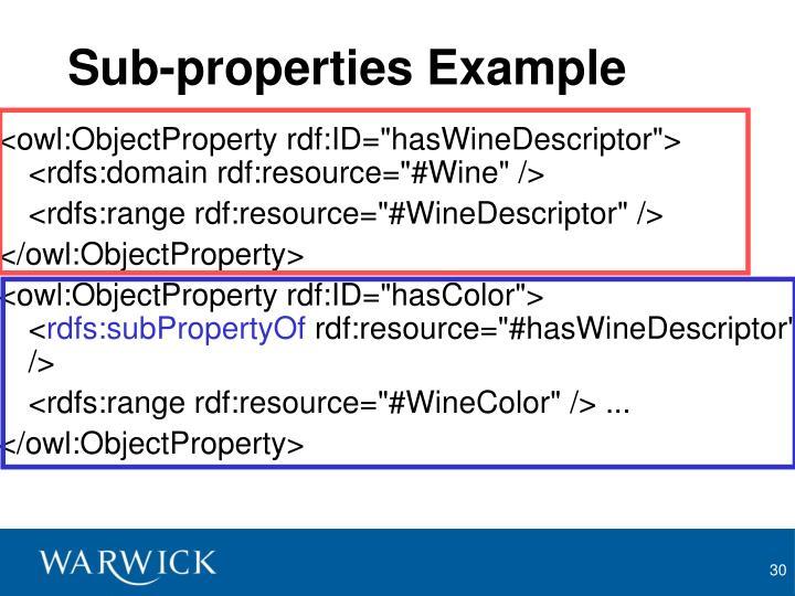 Sub-properties Example
