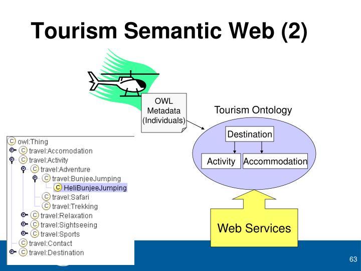 Tourism Semantic Web (2)