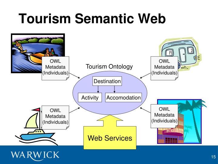 Tourism Semantic Web