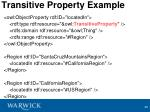 transitive property example