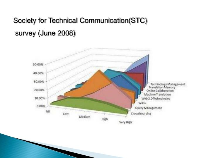 Society for Technical Communication(STC)