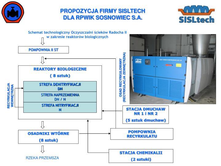 Schemat technologiczny Oczyszczalni ścieków Radocha II