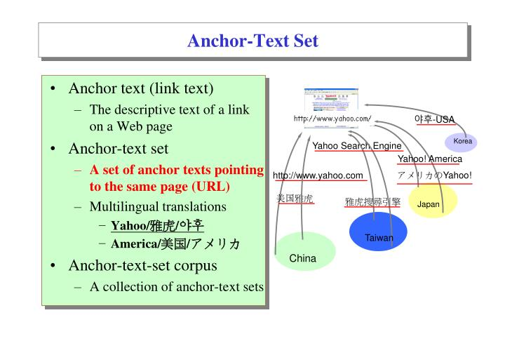 Anchor-Text Set