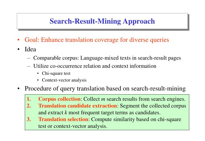 Search-Result-Mining Approach