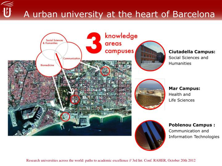 A urban university at the heart of Barcelona