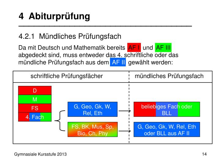 Da mit Deutsch und Mathematik bereits  AF I  und  AF III