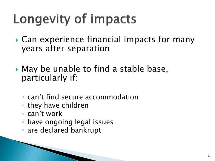 Longevity of impacts