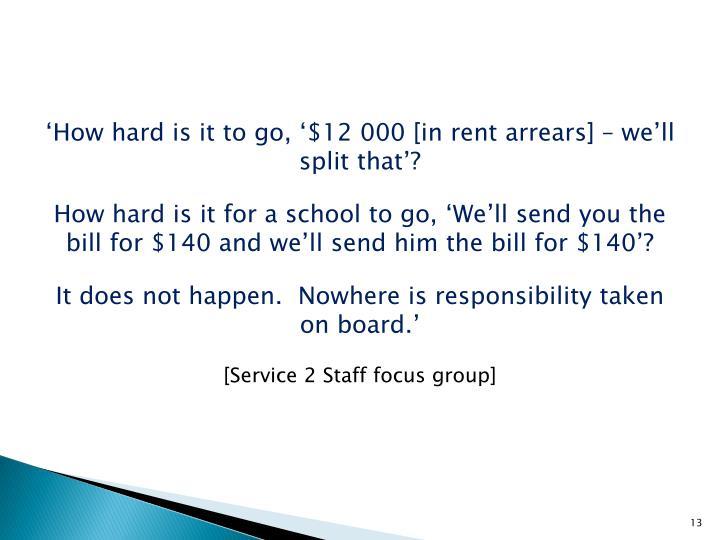 'How hard is it to go, '$12 000 [in rent arrears] – we'll split that'?