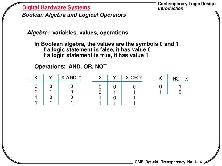 Digital Hardware Systems