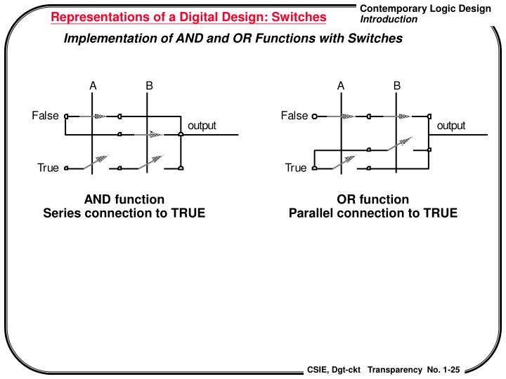 Representations of a Digital Design: Switches