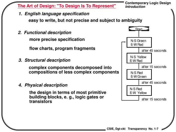 """The Art of Design: """"To Design Is To Represent"""""""
