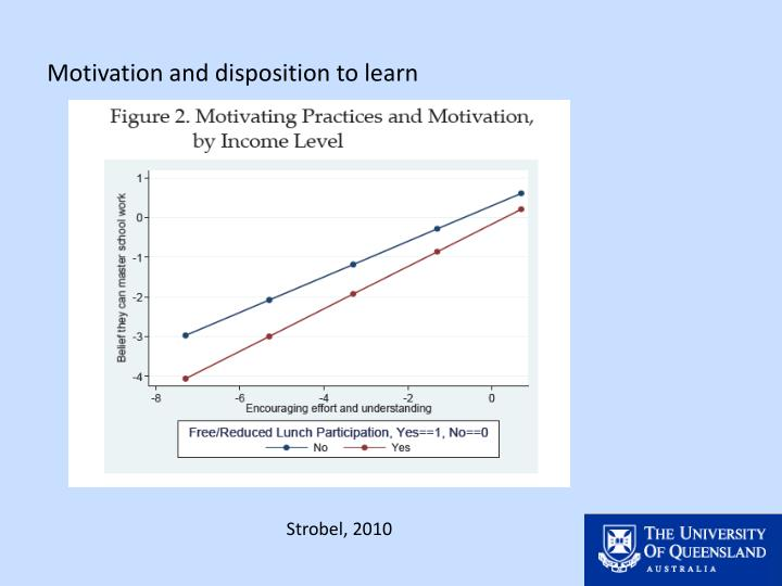 Motivation and disposition to learn