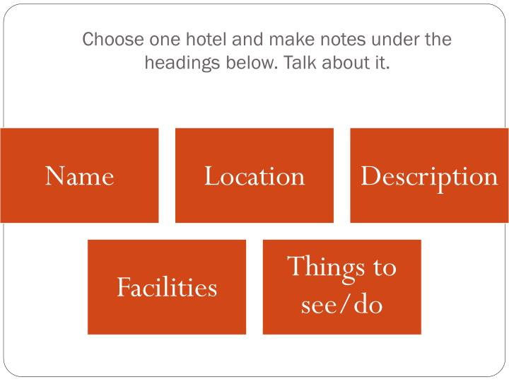 Choose one hotel and make notes under the headings below. Talk about it.