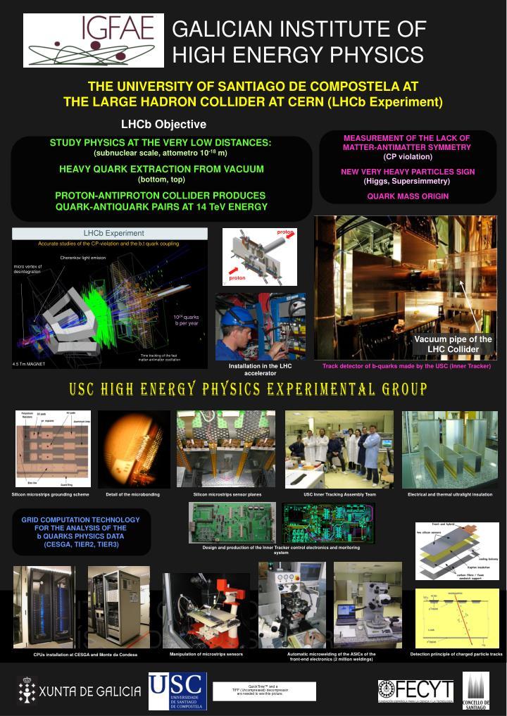 LHCb Experiment