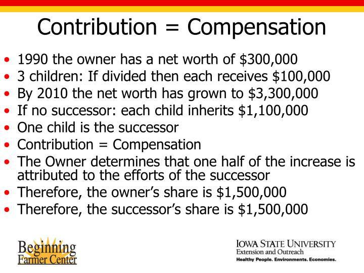 Contribution = Compensation