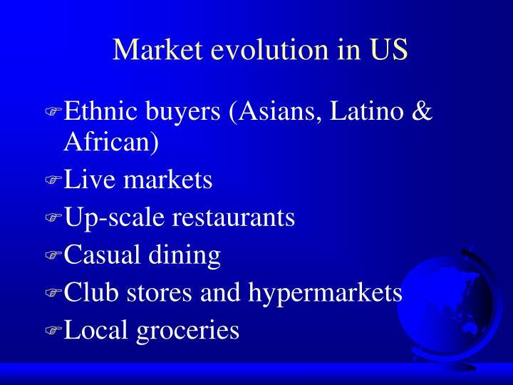 Market evolution in US