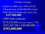 us sales of tilapia