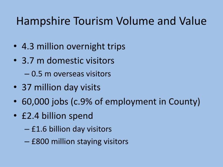 Hampshire Tourism Volume and Value