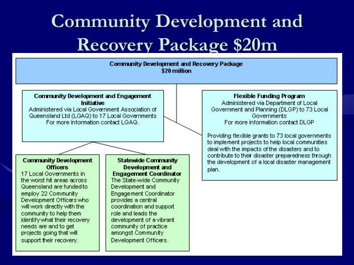 Community Development and Recovery Package $20m
