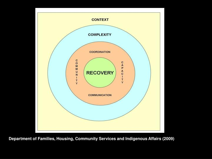 Department of Families, Housing, Community Services and Indigenous Affairs (2009)