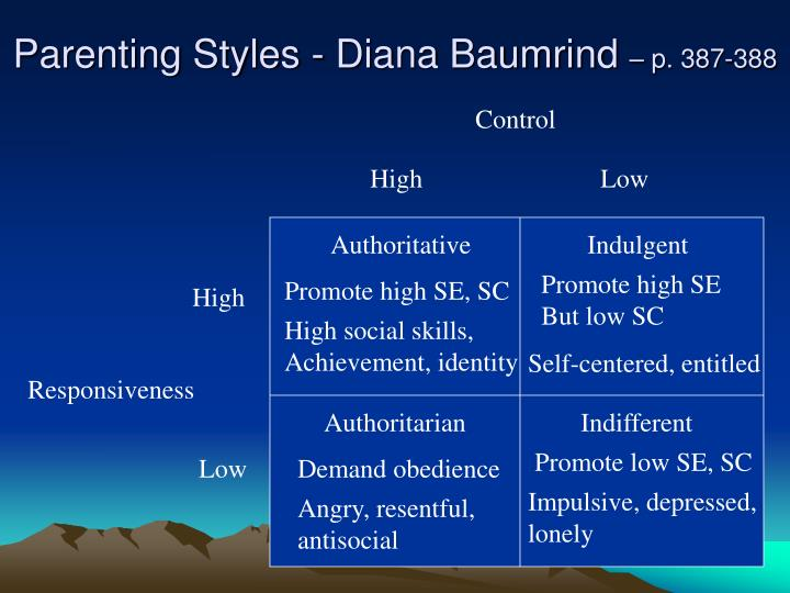 Parenting Styles - Diana Baumrind