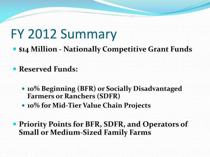 FY 2012 Summary