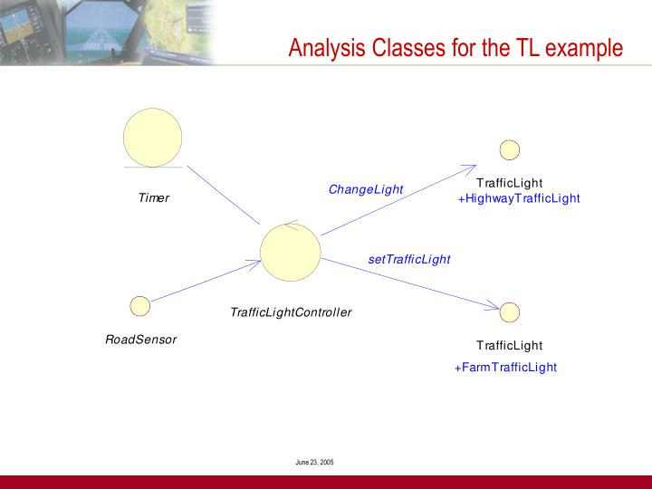 Analysis Classes for the TL example