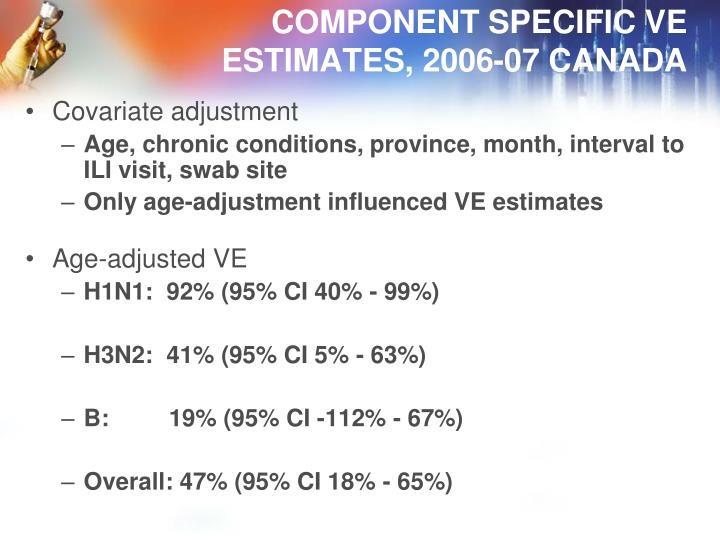 COMPONENT SPECIFIC VE ESTIMATES, 2006-07 CANADA