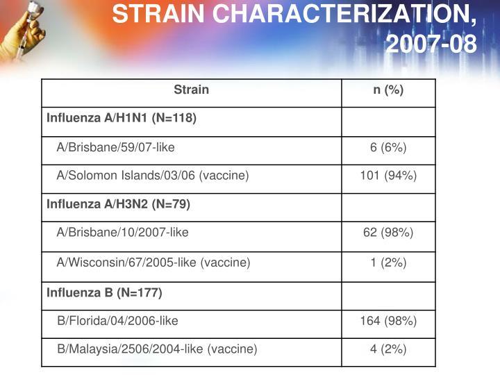 STRAIN CHARACTERIZATION, 2007-08