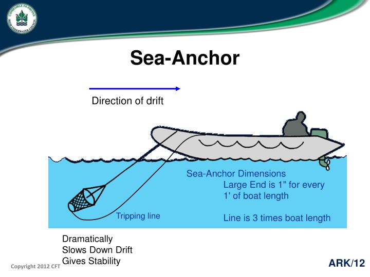 Sea-Anchor