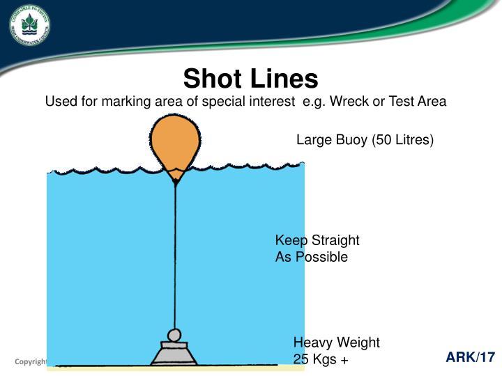 Shot Lines
