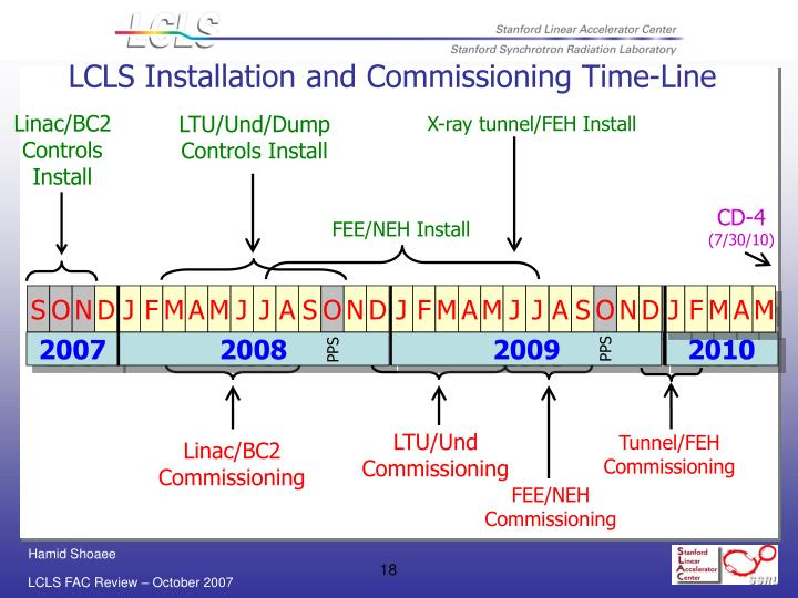 LCLS Installation and Commissioning Time-Line