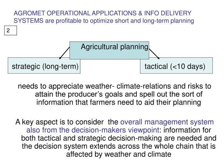 AGROMET OPERATIONAL APPLICATIONS & INFO DELIVERY SYSTEMS are profitable to optimize short and long-term planning