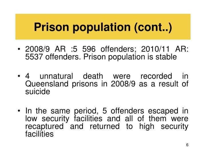 Prison population (cont..)