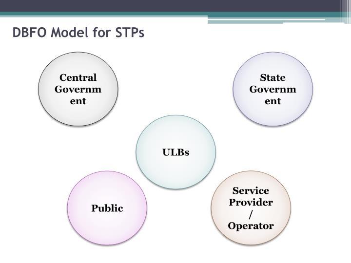 DBFO Model for STPs