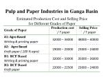 pulp and paper industries in ganga basin4