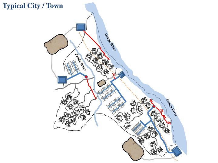 Typical City / Town