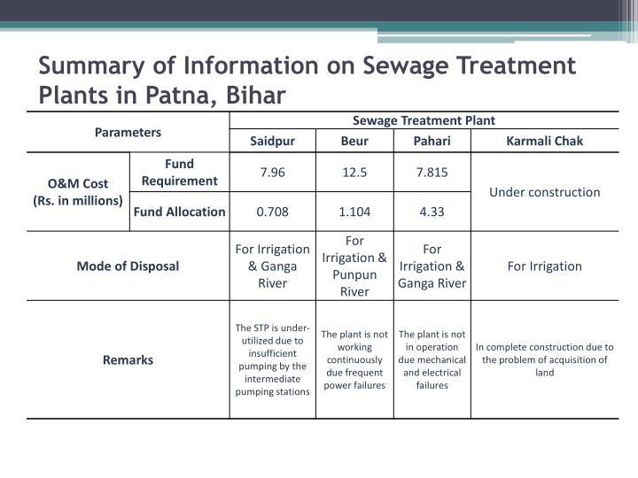 Summary of Information on Sewage Treatment Plants in Patna, Bihar