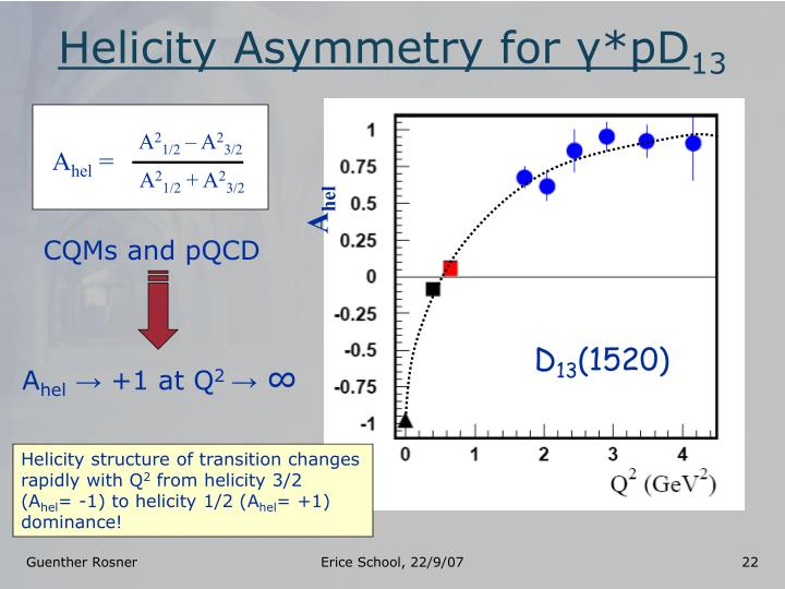 Helicity Asymmetry for