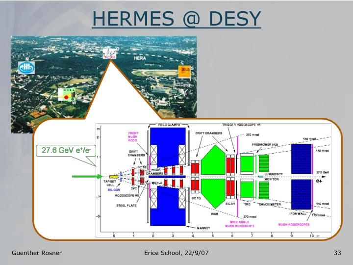 HERMES @ DESY