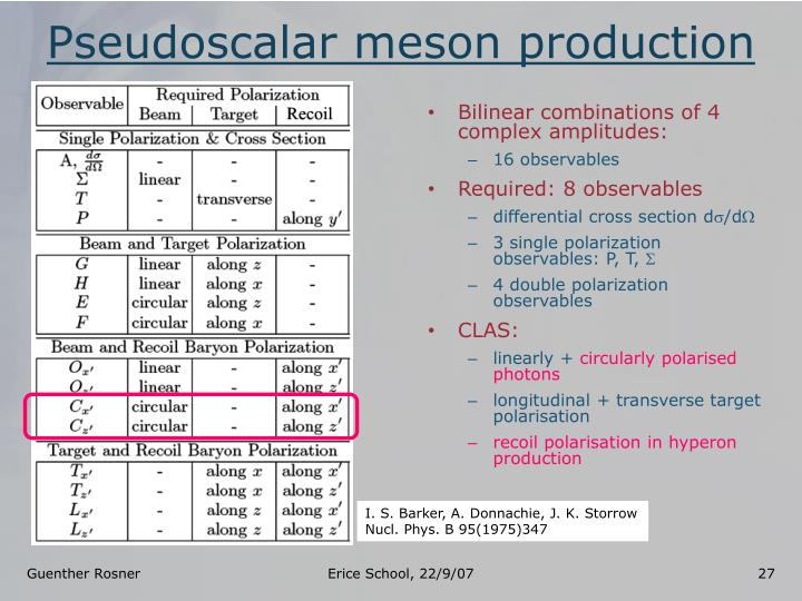 Pseudoscalar meson production