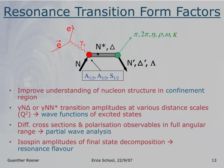 Resonance Transition Form Factors