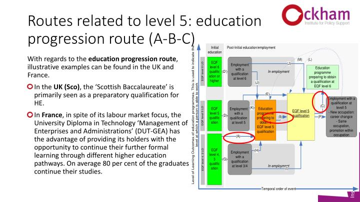 Routes related to level 5: education progression route (A-B-C)
