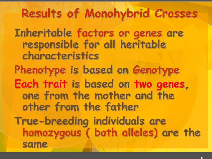 Results of Monohybrid Crosses